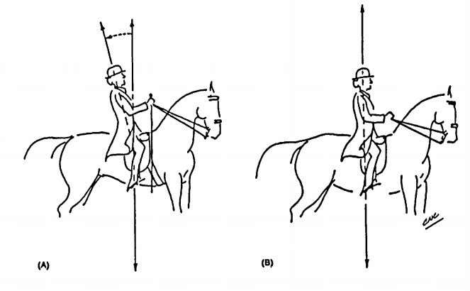 AHA Saddle Seat Fig. 1 False center of gravity. Hands and arms tensed, braced against the
