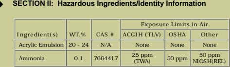 SECTION II: Hazardous Ingredients/Identity Information Exposure Limits in Air Ingredient(s) WT.% CAS # ACGIH (TLV)