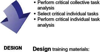 • Perform critical collective task • Perform critical collective task analysis analysis • Select critical individual