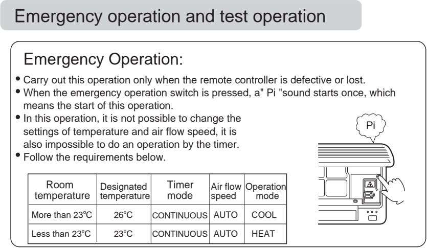 Emergency operation and test operation Emergency Operation: Carry out this operation only when the remote