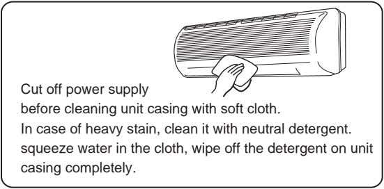 Cut off power supply before cleaning unit casing with soft cloth. In case of heavy