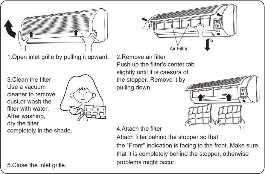 Air Filter 1.Open inlet grille by pulling it upward. 3.Clean the filter Use a vacuum