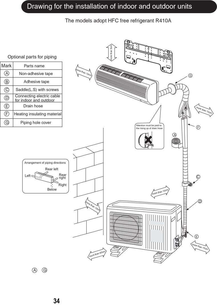 Drawing for the installation of indoor and outdoor units The models adopt HFC free refrigerant
