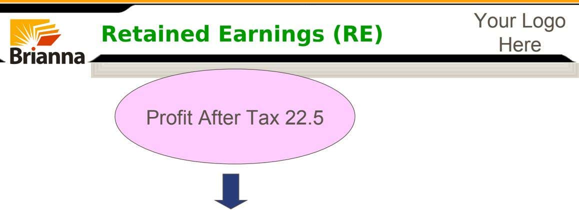 Retained Earnings (RE) Your Logo Here Profit After Tax 22.5