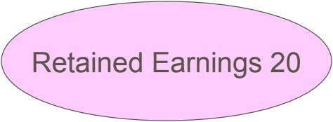 Retained Earnings 20