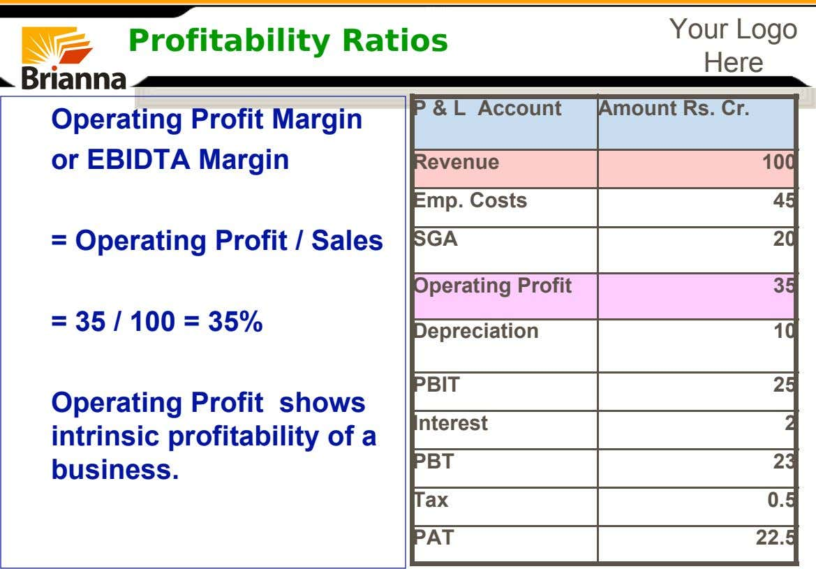Profitability Ratios Your Logo Here Amount Rs. Cr. Operating Profit Margin or EBIDTA Margin P &