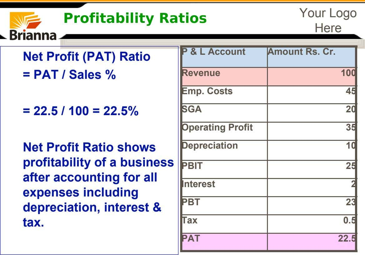 Profitability Ratios Your Logo Here Net Profit (PAT) Ratio = PAT / Sales % P &