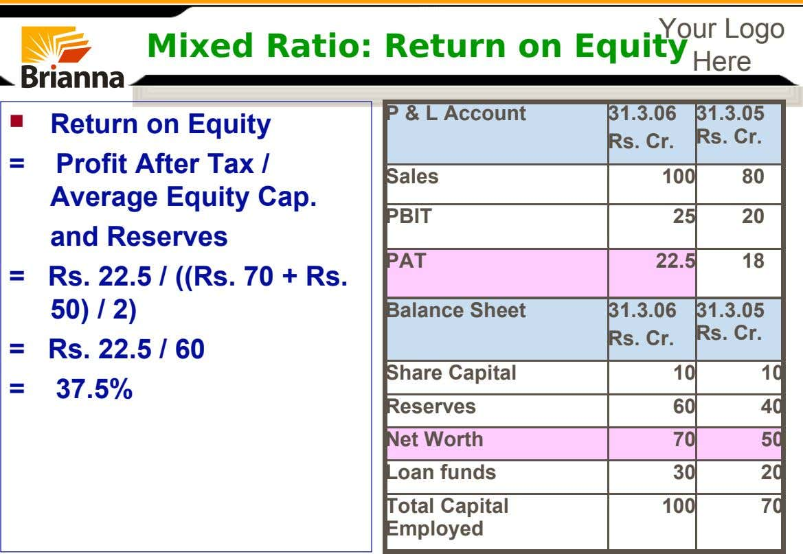 Your Logo Mixed Ratio: Return on Equity Here P & L Account 31.3.06 31.3.05  Return