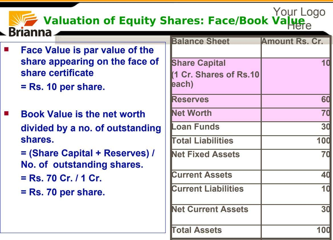 Your Logo Valuation of Equity Shares: Face/Book Value Here Balance Sheet Amount Rs. Cr.  Face