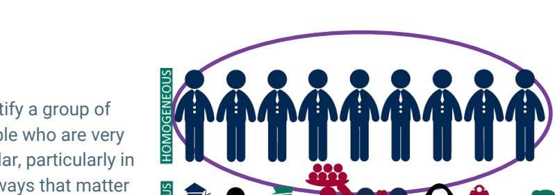 Your goal in creating a customer persona Identify a group of people who are very similar,