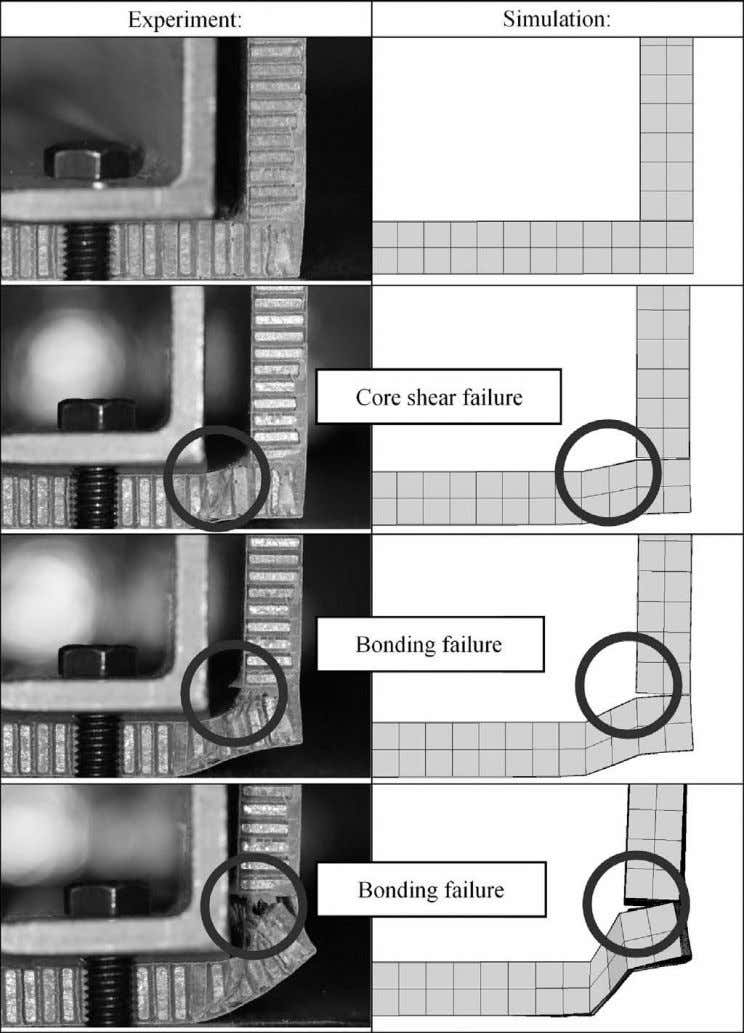 failure criterion, the contact breaks open and the surfaces Fig. 14. Comparison of failure process in