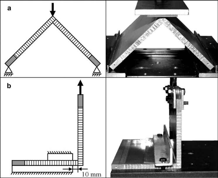 Heimbs, M. Pein / Composite Structures 89 (2009) 575–588 Fig. 10. Test methods for bending (a)