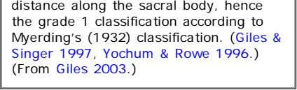 to Myerding's (1932) classification. ( Giles & Singer 1997 , Yochum & Rowe 1996 .) (From