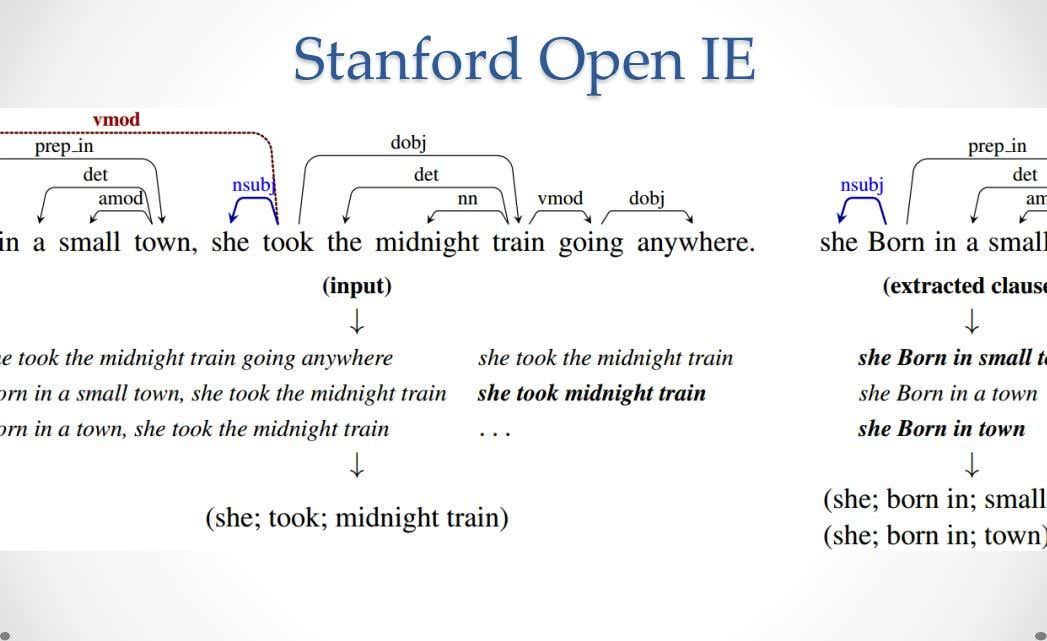 Stanford Open IE