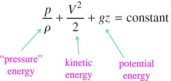 """pressure"" kinetic potential energy energy energy"