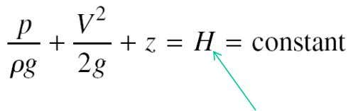 Bernoulli Equation - Energy Equation  Energy Equation total head of the flow  H also