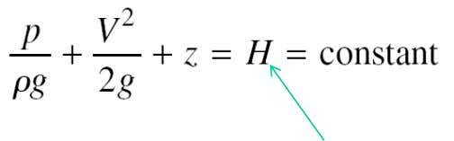 Energy Grade Line and Hydraulic Grade Line  Graphical presentation of the Bernoulli Equation  Energy