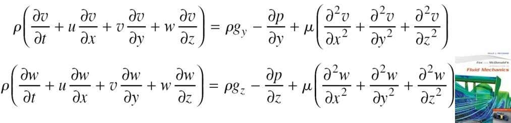 Momentum Equation  Navier – Stokes Equations for Incompressible Flows X -axis Y -axis Z -axis