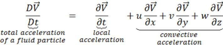 Momentum Equation for Frictionless Flow: Euler's Equation  Euler's Equation  For inviscid flow, the rate