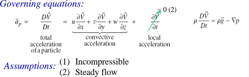 Governing equations: = 0 (2) Assumptions: (1) Incompressible (2) Steady flow