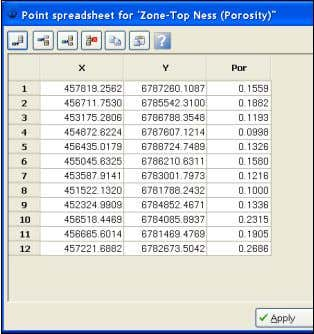 in a spreadsheet (left) and as a points file (right). The creation of zone average petrophysical