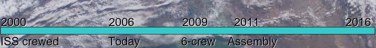 20002000 20062006 20092009 20112011 20162016 ISSISS crewedcrewed TodayToday 66--crewcrew AssemblyAssembly
