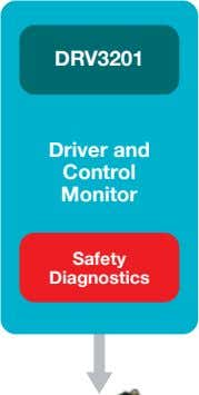 DRV3201 Driver and Control Monitor Safety Diagnostics