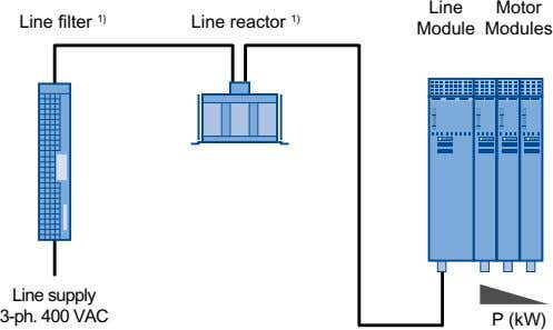 Braking Module, Control Supply Module, Capacitor Module) Figure 2-2 Single row layout Note For information on