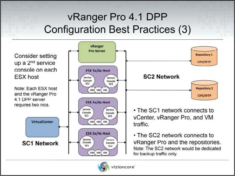 • Configuration Best Practices (3) C ons id er creat i ng a d e