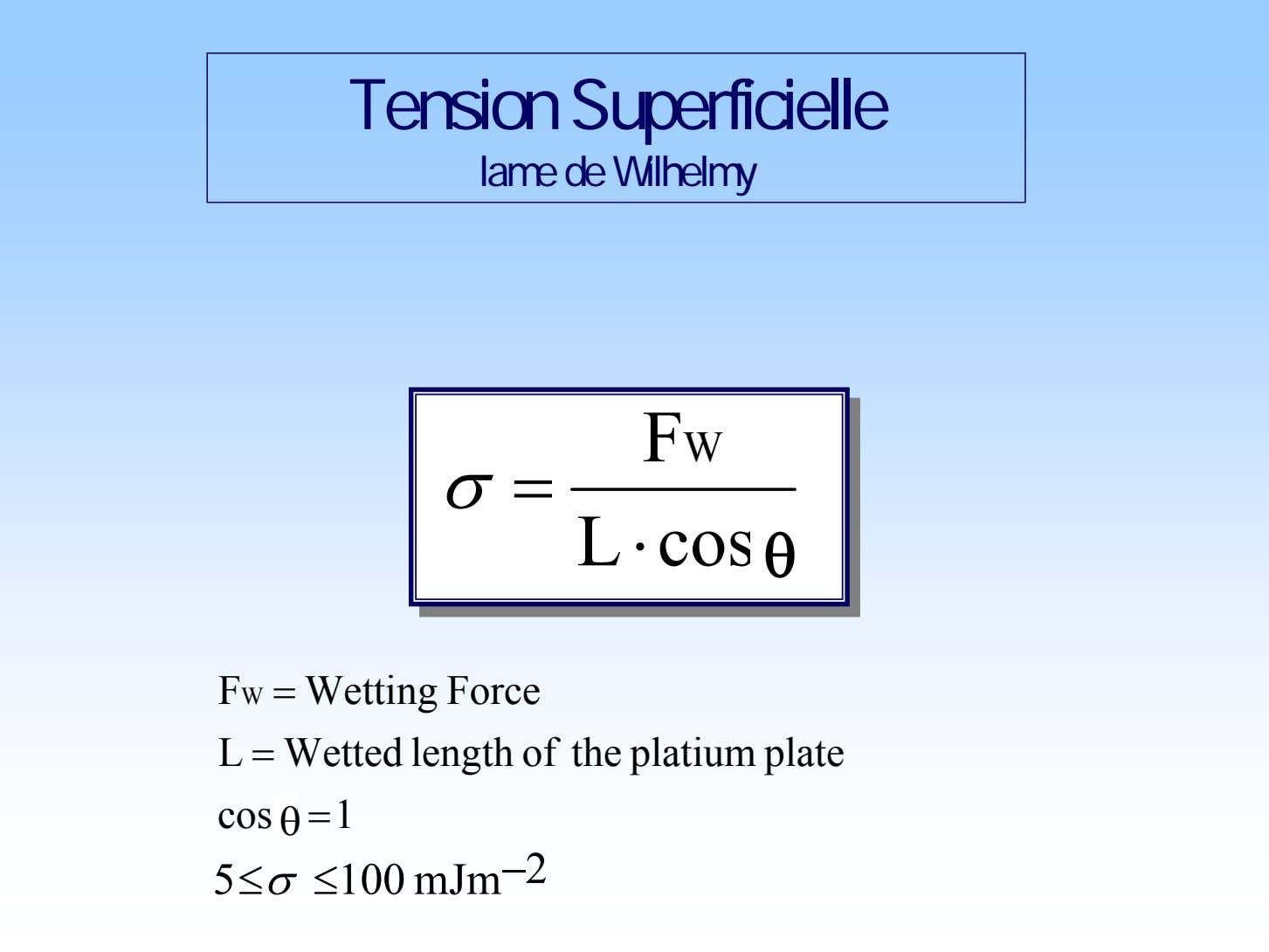 Tension Superficielle lame de Wilhelmy FW  L cosθ   FW  Wetting Force