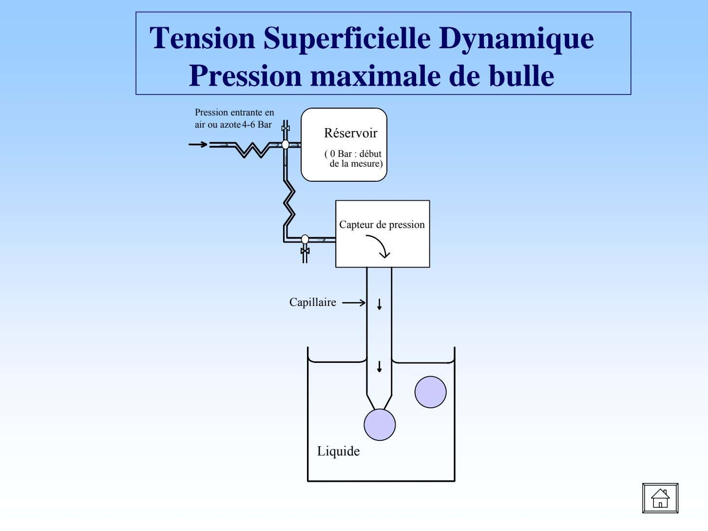 Tension Superficielle Dynamique Pression maximale de bulle Pression entrante en air ou azote4-6 Bar Réservoir