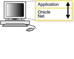 Application Oracle Net