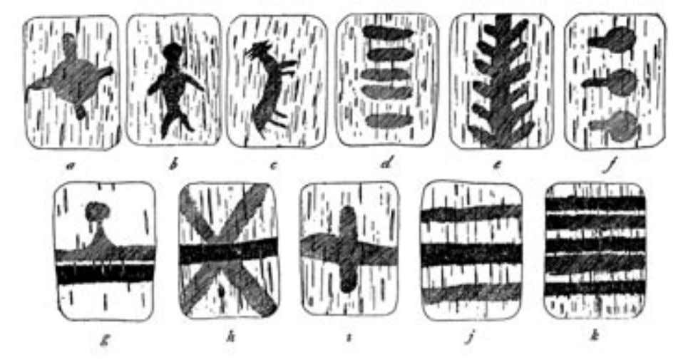 Figure 9: Thompson (Nlaka'pamux) cards, British Columbia, Canada, collected in 1897 or 1898. Birchbark, paint. Cards