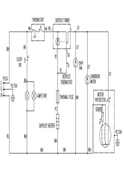 tube Evaporator 3 6 5 4 7 2 1 5.Circuit diagram HTFF525AW(S) CLIMATIC CATEGORY T PROTECTIVE