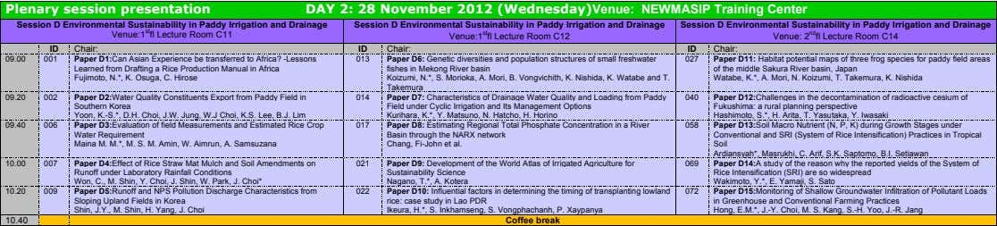 Plenary session presentation DAY 2: 28 November 2012 (Wednesday)Venue: NEWMASIP Training Center Session D Environmental