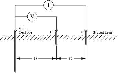 method, which is used for soil resistivity measurements. Figure 4-1 The 3-point Method of Earth Resistance