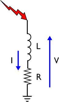Earthing Fundamentals Lightning & Surge Technologies Figure 5-2. A simple lumped parameter model of an earthing
