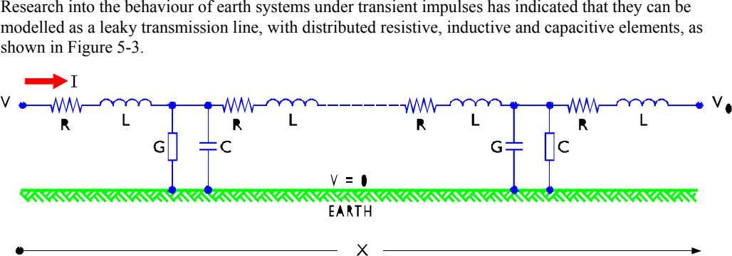 Research into the behaviour of earth systems under transient impulses has indicated that they can