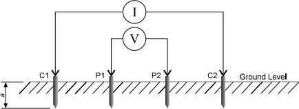 provided a current source of sufficient power is used. Figure 1-2 Resistivity Test Probe Configurations Page