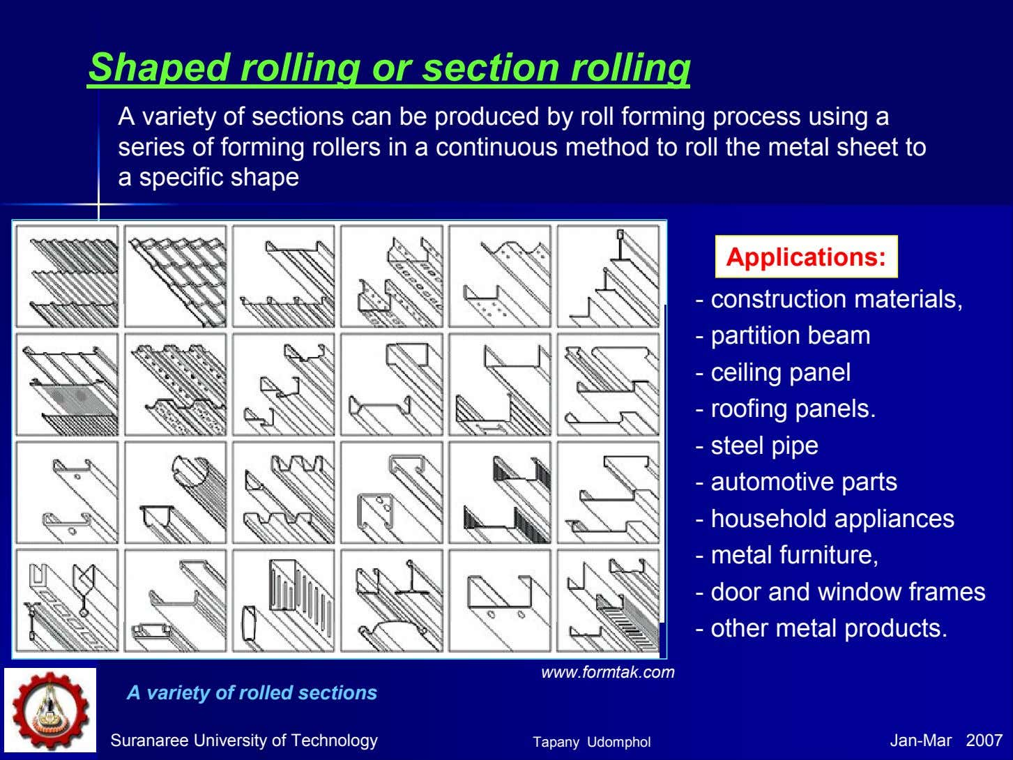 Shaped rolling or section rolling A variety of sections can be produced by roll forming