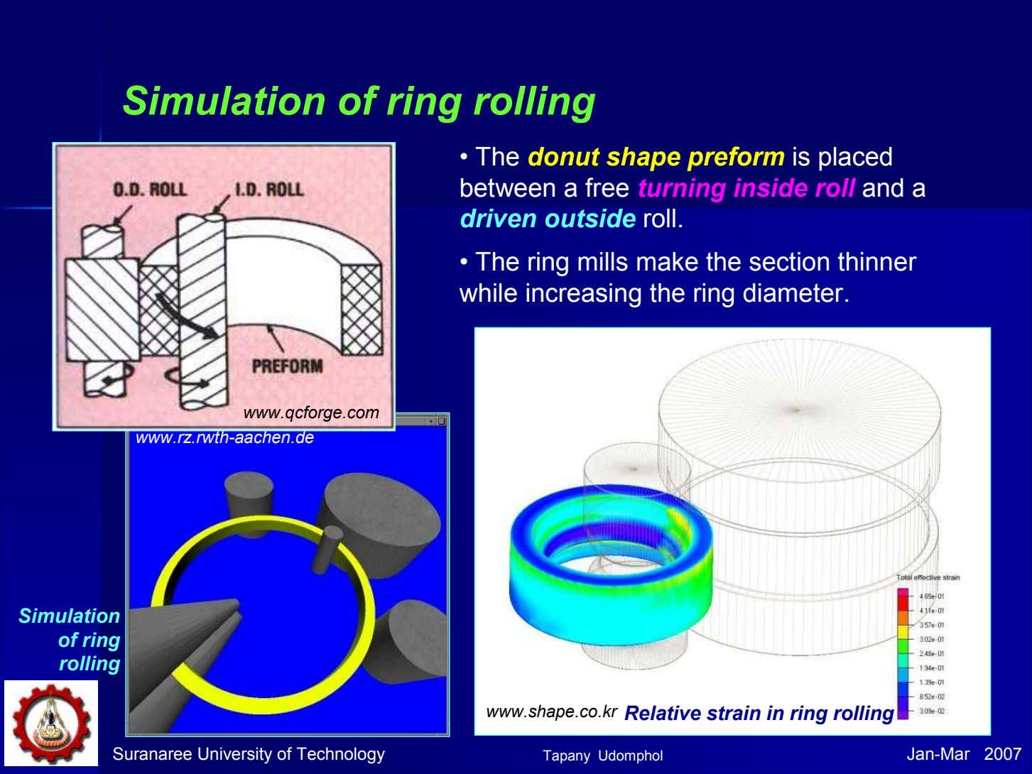 Simulation of ring rolling • The donut shape preform is placed between a free turning