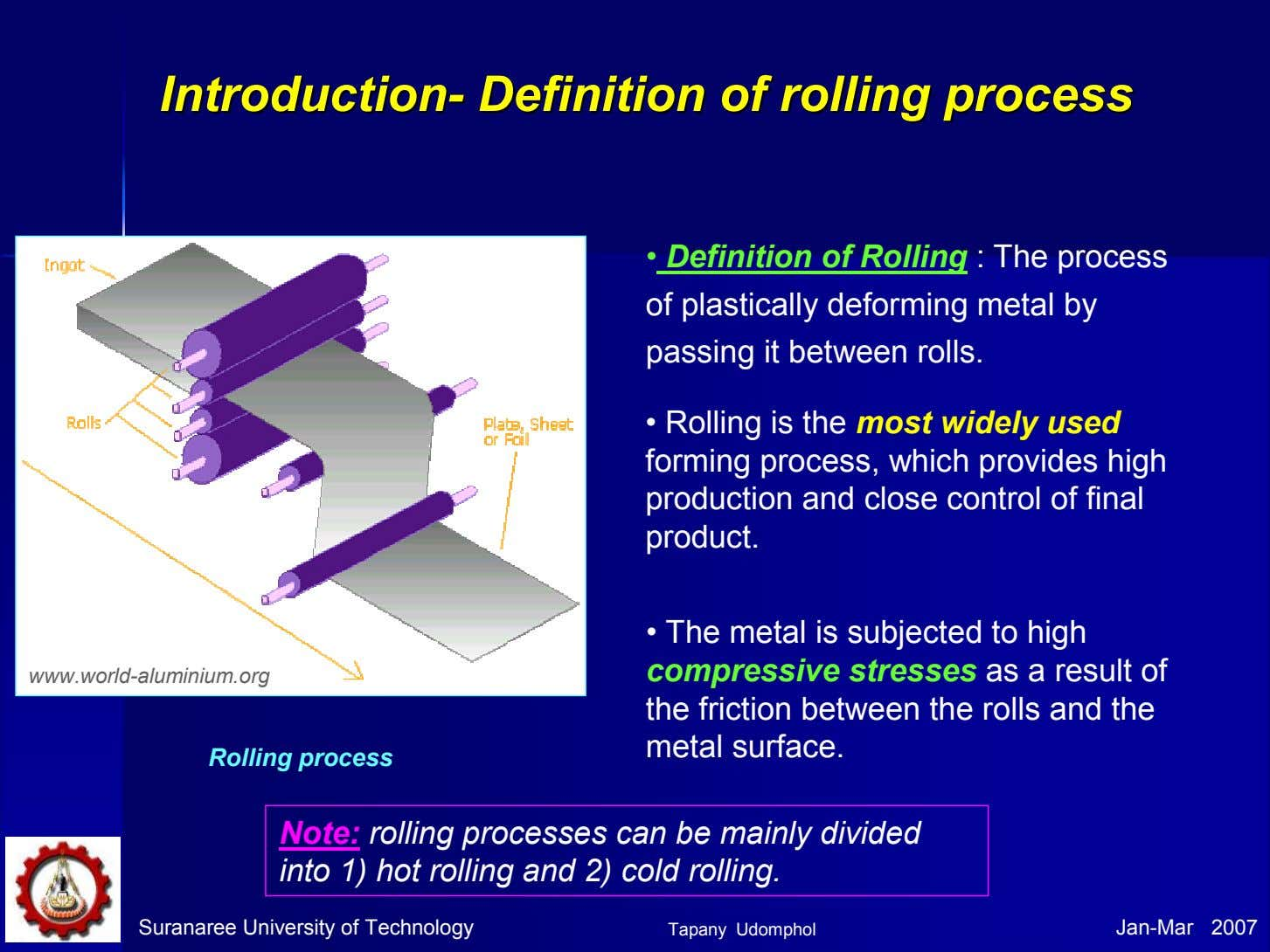 IntroductionIntroduction-- DefinitionDefinition ofof rollingrolling processprocess • Definition of Rolling : The