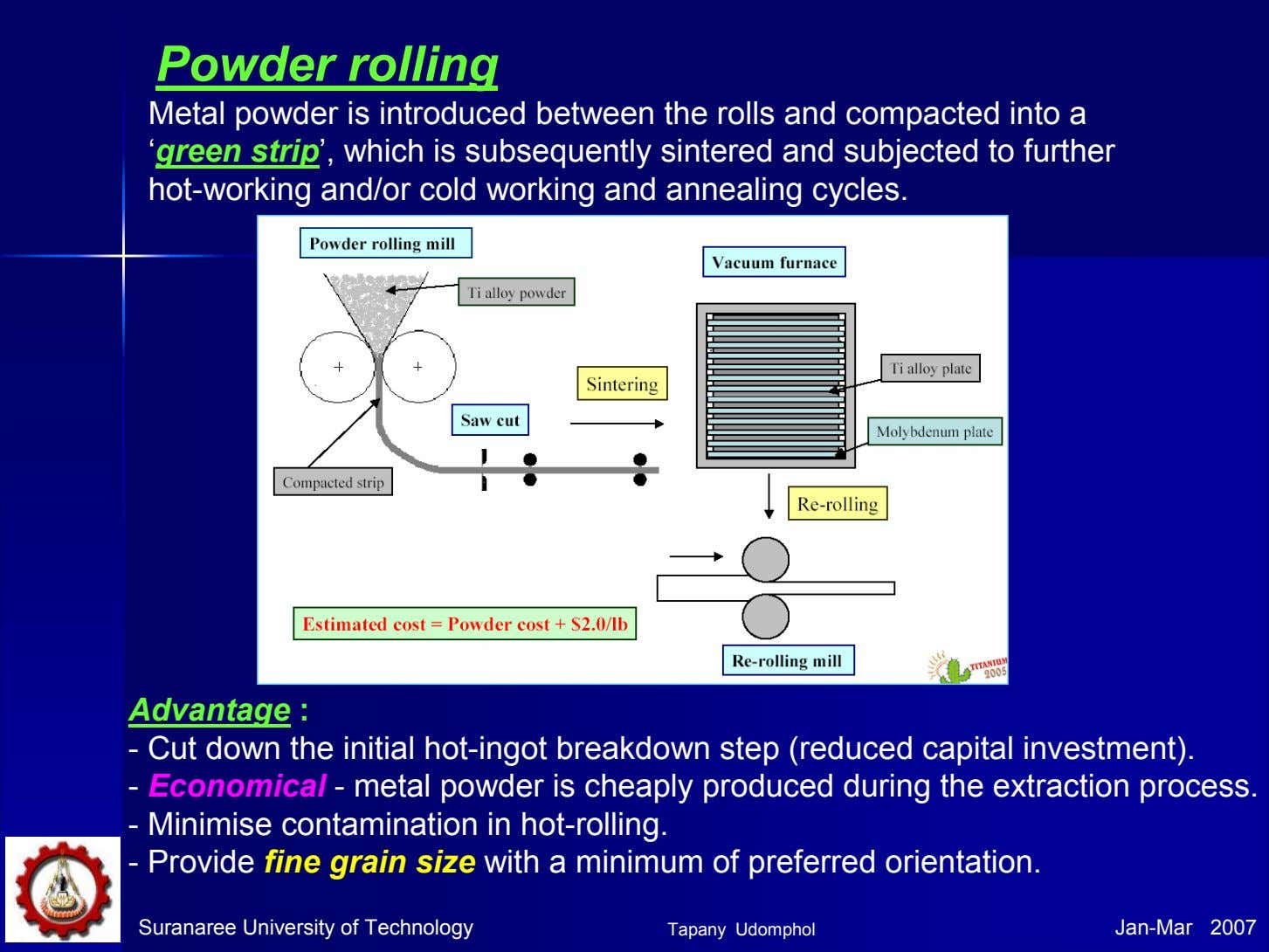 Powder rolling Metal powder is introduced between the rolls and compacted into a 'green strip',