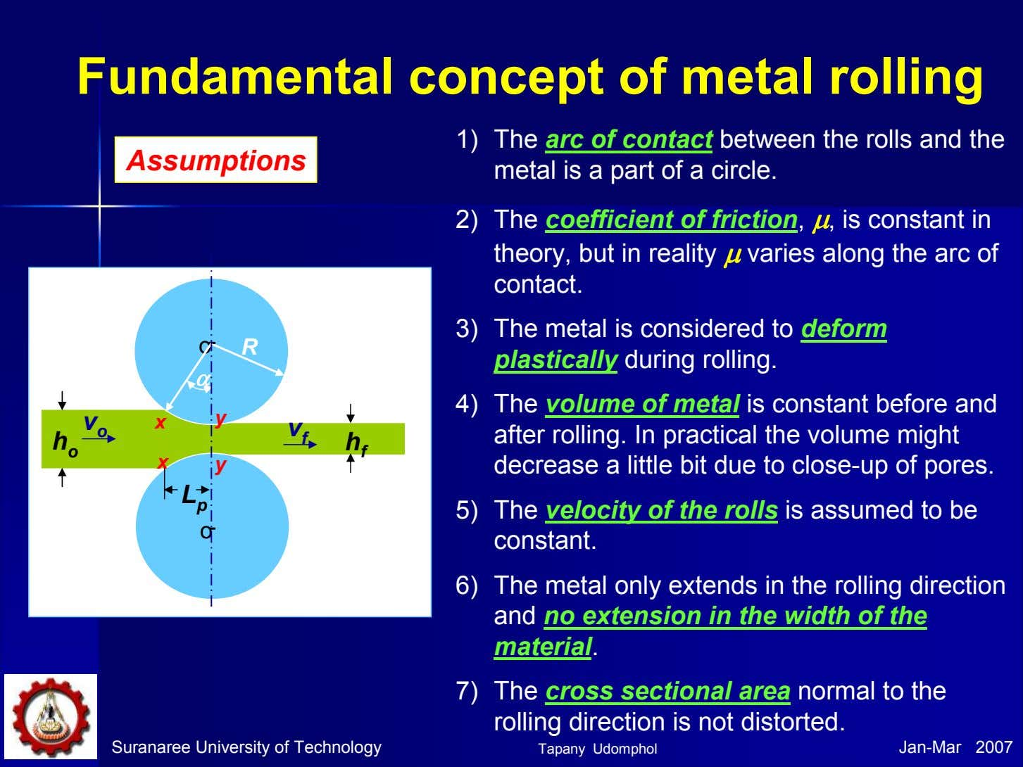 Fundamental concept of metal rolling Assumptions 1) The arc of contact between the rolls and