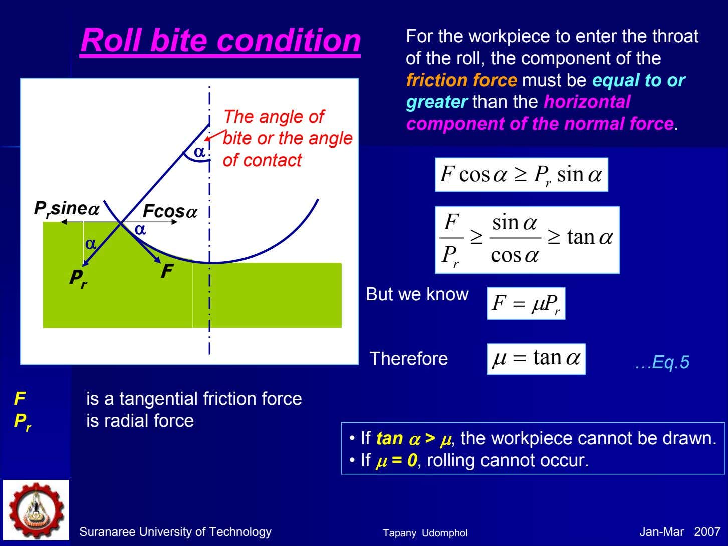 Roll bite condition αααα The angle of bite or the angle of contact For the
