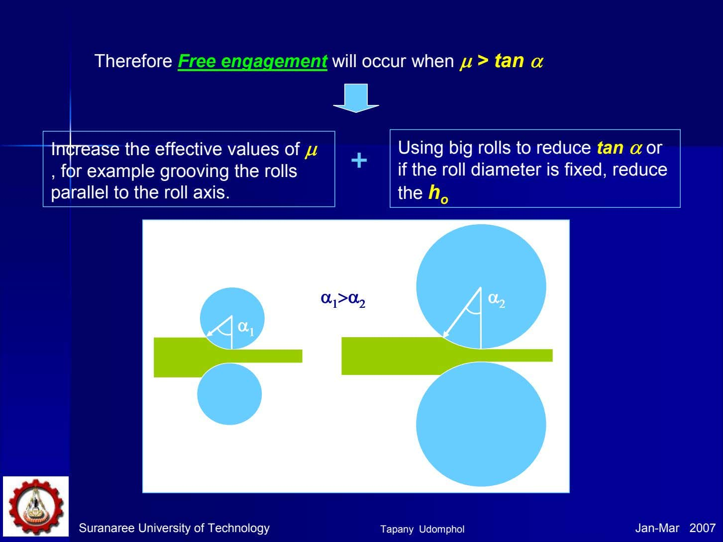 Therefore Free engagement will occur when µµµµ > tan αααα Increase the effective values of