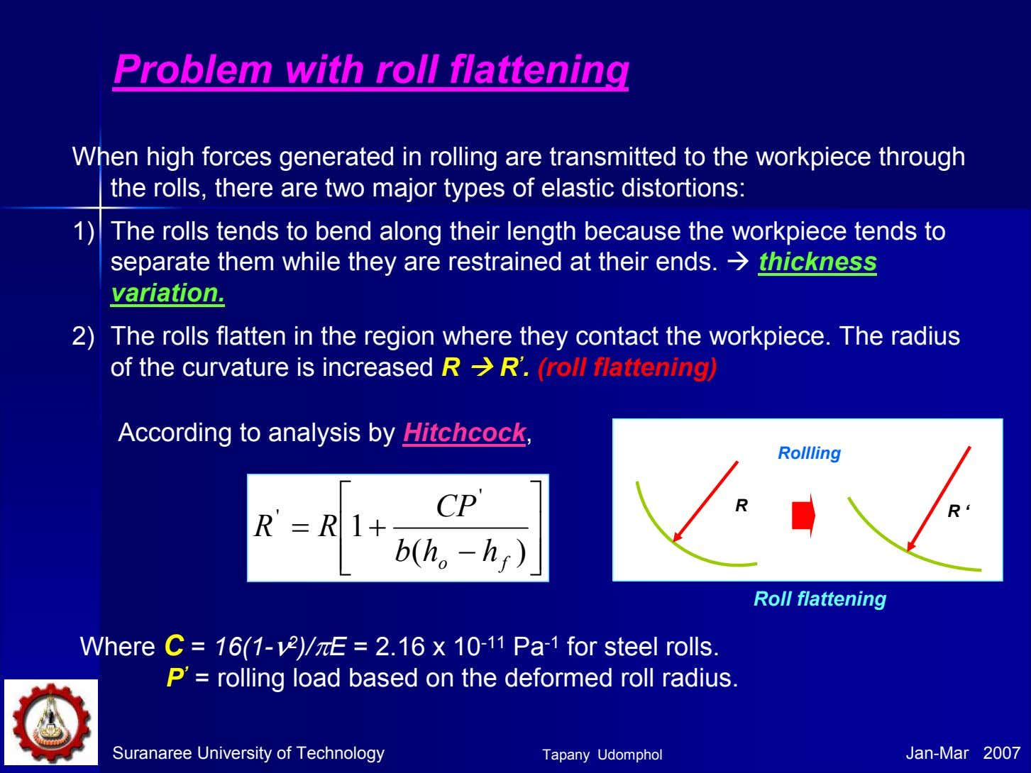 Problem with roll flattening When high forces generated in rolling are transmitted to the workpiece