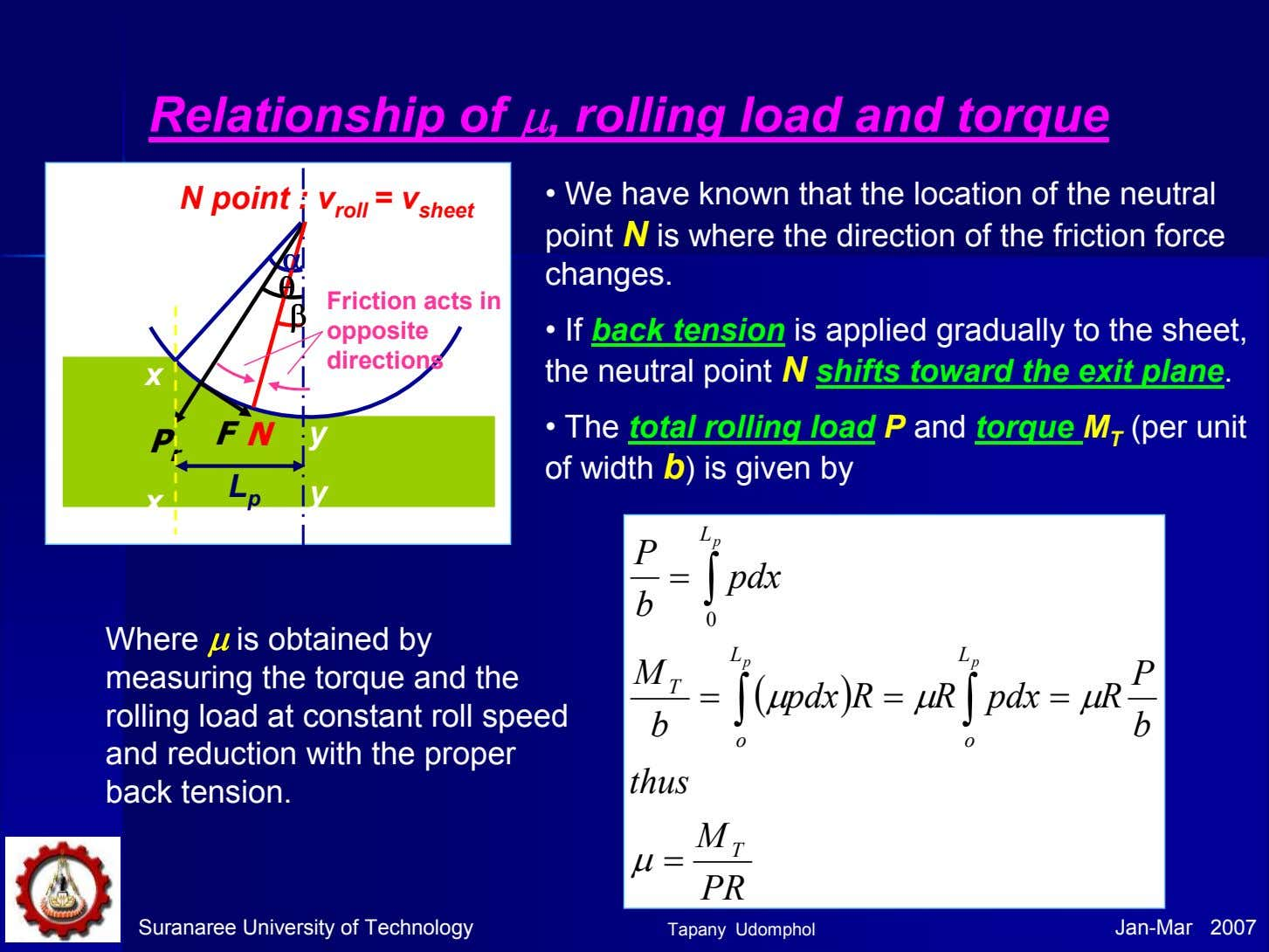 Relationship of µµµµ, rolling load and torque N point : v roll = v sheet