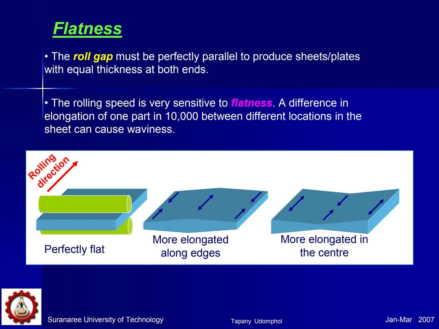 Flatness • The roll gap must be perfectly parallel to produce sheets/plates with equal thickness