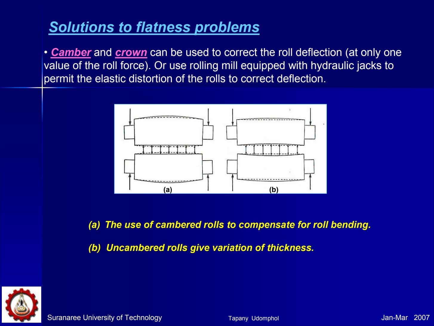Solutions to flatness problems • Camber and crown can be used to correct the roll